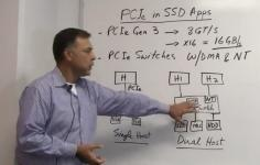 click to watch the PCIe in SSD video